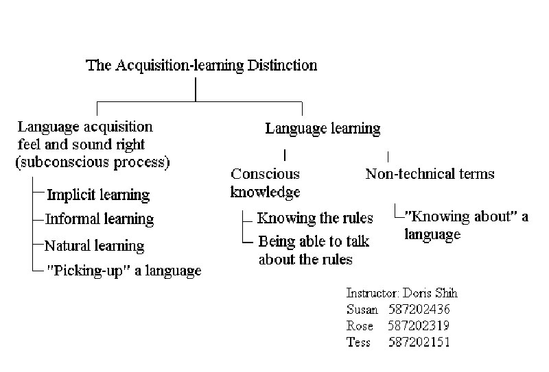 dimensions affecting learning acquisition of cte students in sdssu lianga campus Hattie's updated effect size list of 256 influences across all areas related to student achievement originally, hattie studied six areas that contribute to learning: the student, the home, the school, the curricula, the teacher, and teaching and learning approaches.